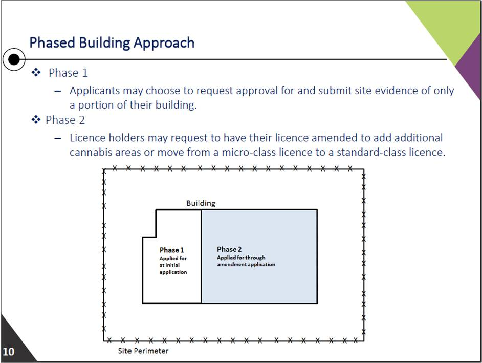 phased building approach